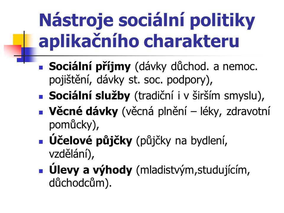 Nástroje sociální politiky aplikačního charakteru