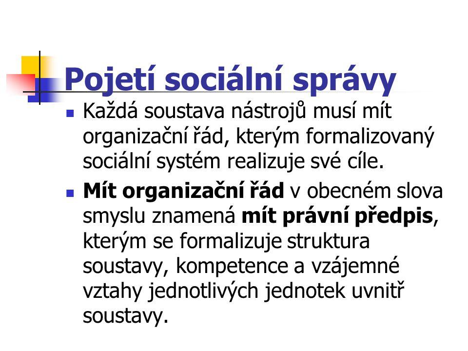 Pojetí sociální správy