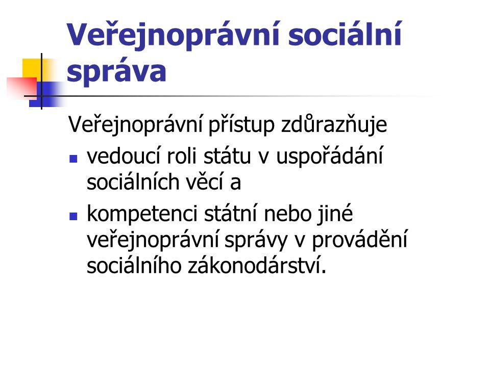 Veřejnoprávní sociální správa