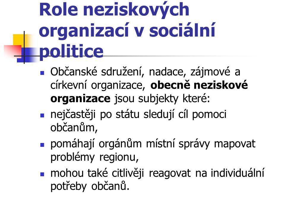 Role neziskových organizací v sociální politice