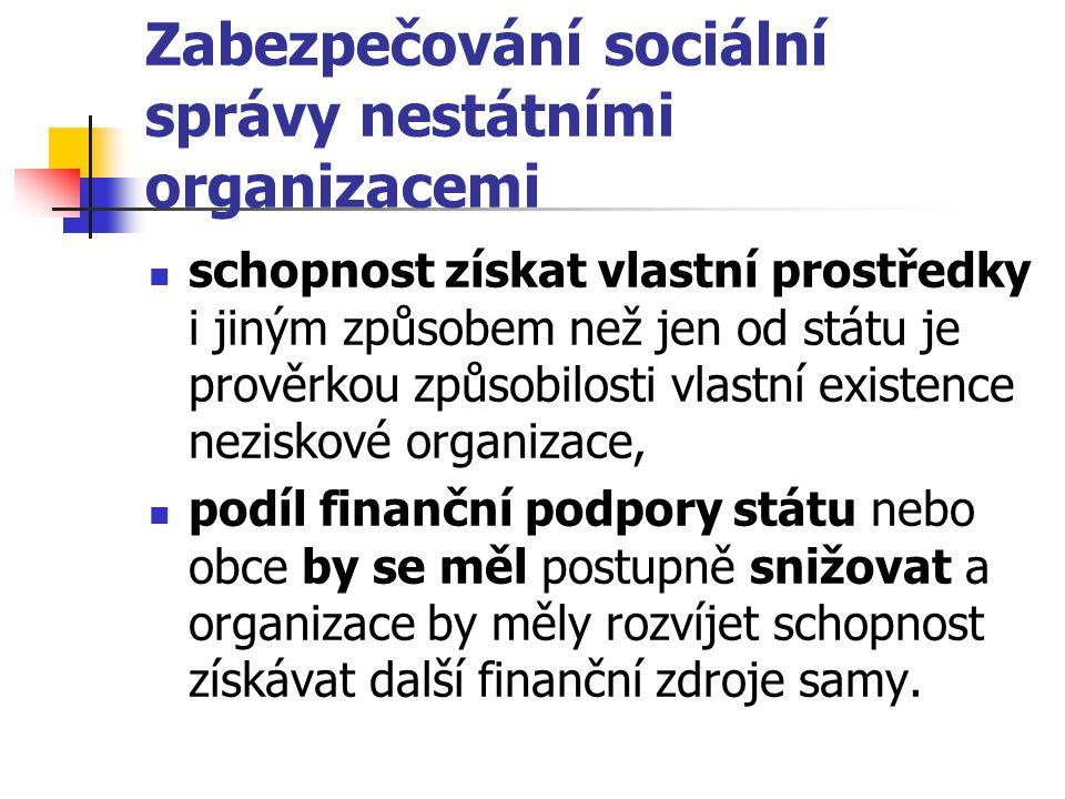Zabezpečování sociální správy nestátními organizacemi