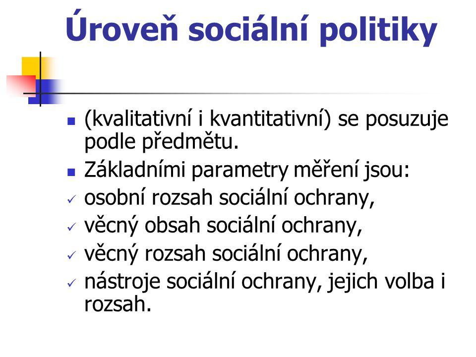 Úroveň sociální politiky