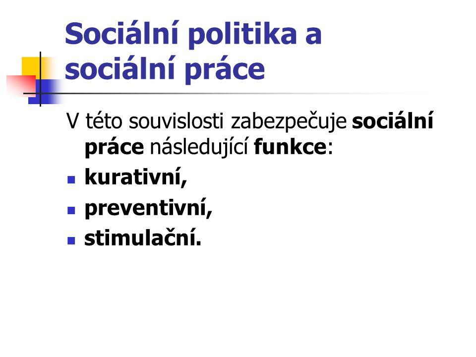 Sociální politika a sociální práce