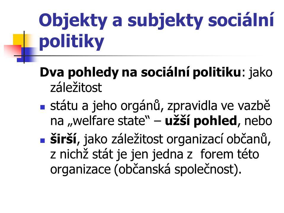 Objekty a subjekty sociální politiky