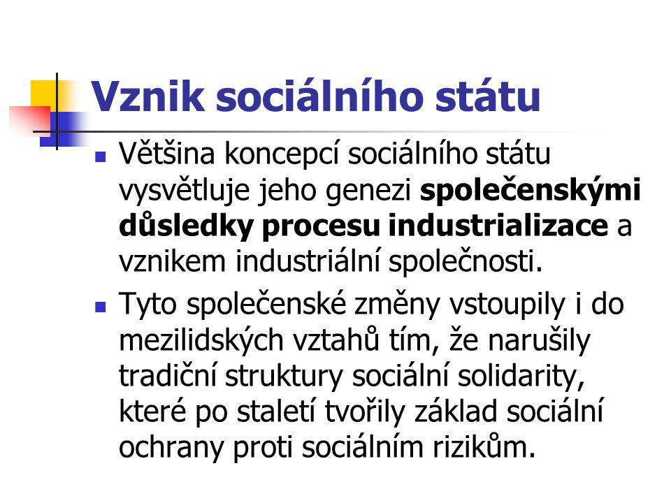 Vznik sociálního státu