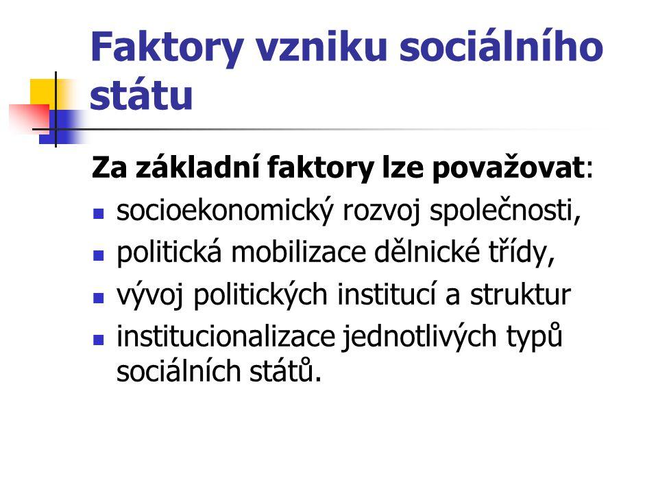 Faktory vzniku sociálního státu