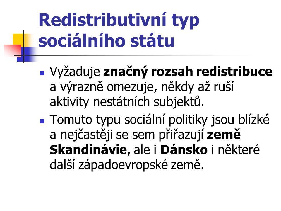 Redistributivní typ sociálního státu