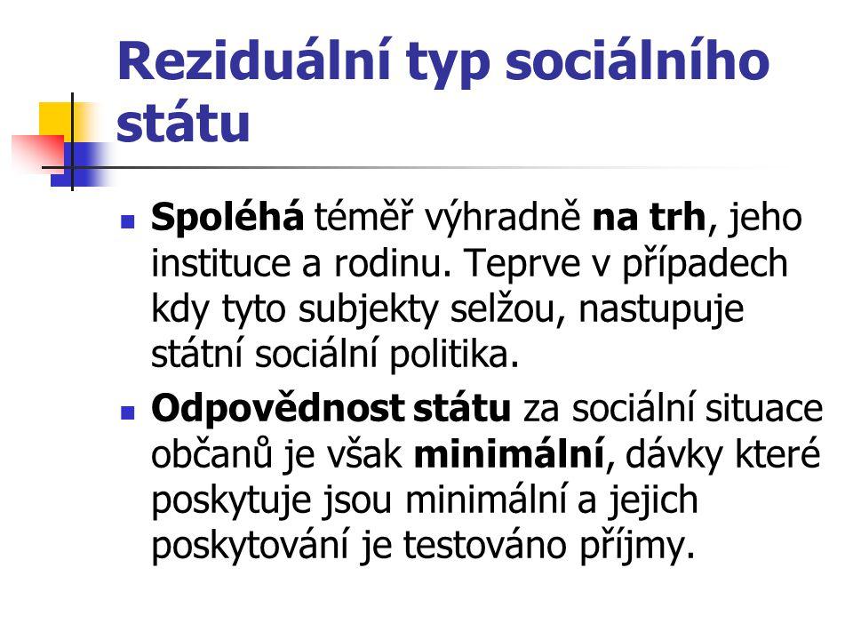 Reziduální typ sociálního státu