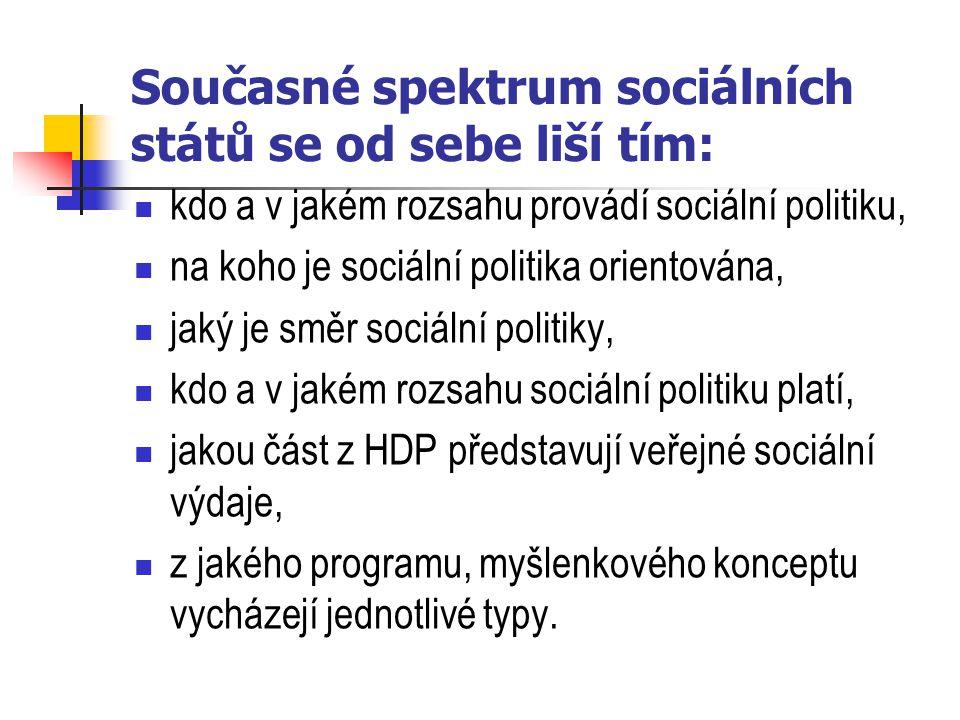 Současné spektrum sociálních států se od sebe liší tím:
