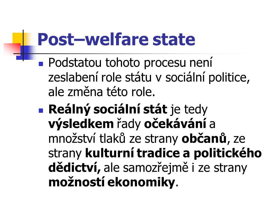Post–welfare state Podstatou tohoto procesu není zeslabení role státu v sociální politice, ale změna této role.