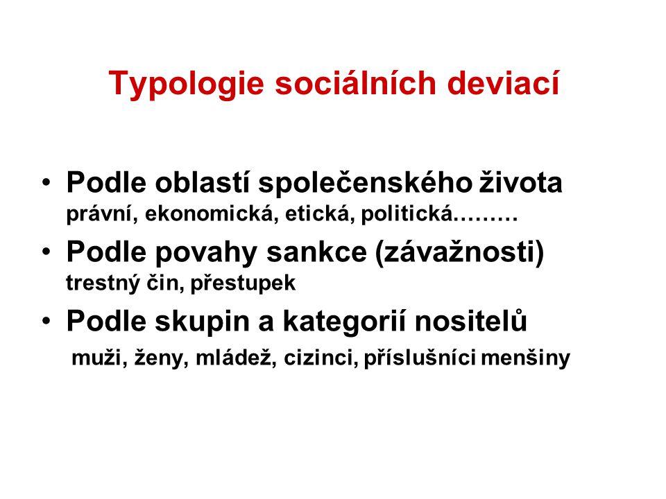 Typologie sociálních deviací