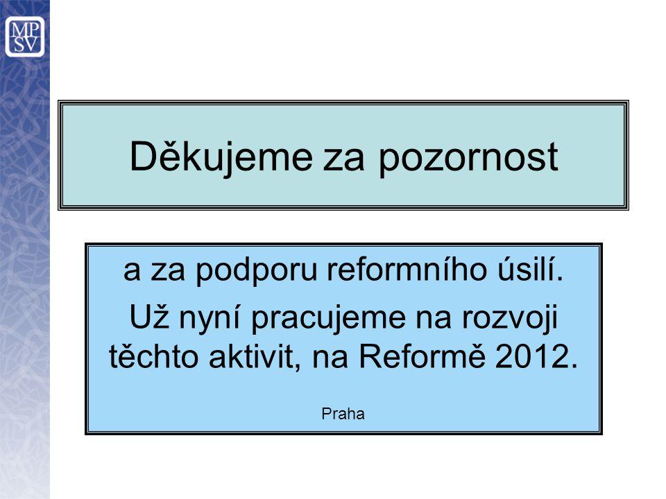 Děkujeme za pozornost a za podporu reformního úsilí.