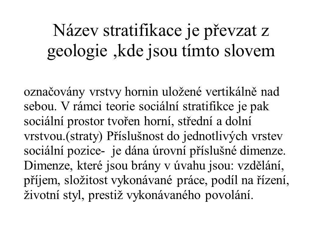 Název stratifikace je převzat z geologie ,kde jsou tímto slovem