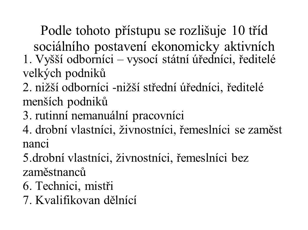 Podle tohoto přístupu se rozlišuje 10 tříd sociálního postavení ekonomicky aktivních
