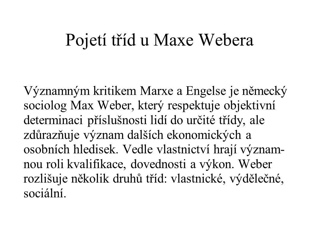 Pojetí tříd u Maxe Webera