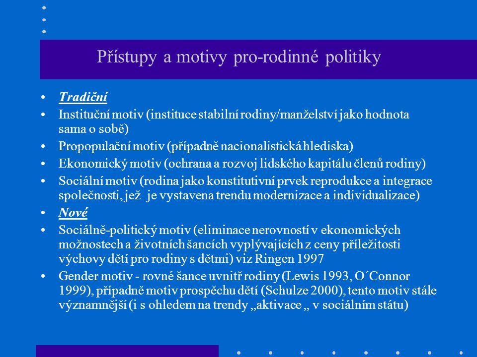 Přístupy a motivy pro-rodinné politiky