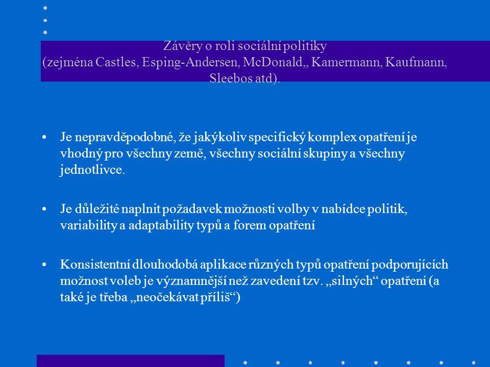 Závěry o roli sociální politiky (zejména Castles, Esping-Andersen, McDonald,, Kamermann, Kaufmann, Sleebos atd).