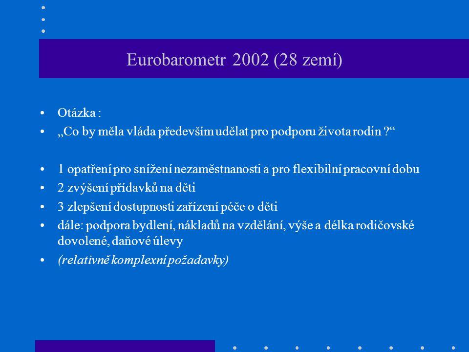 Eurobarometr 2002 (28 zemí) Otázka :