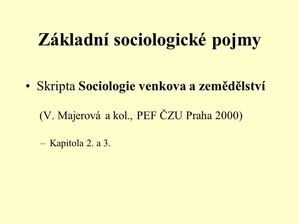 Základní sociologické pojmy