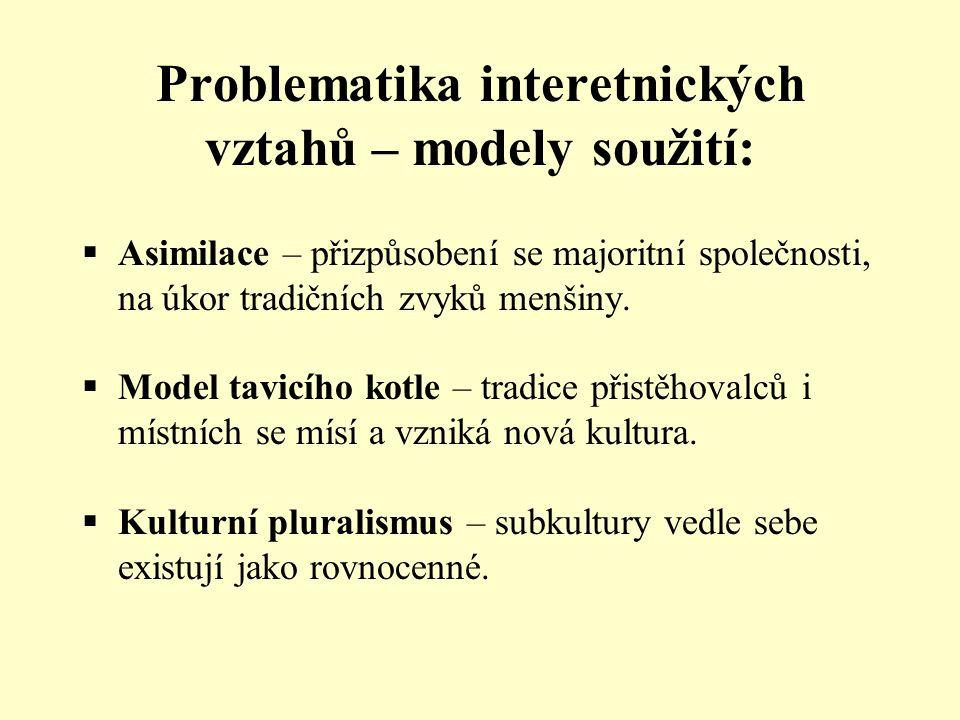 Problematika interetnických vztahů – modely soužití: