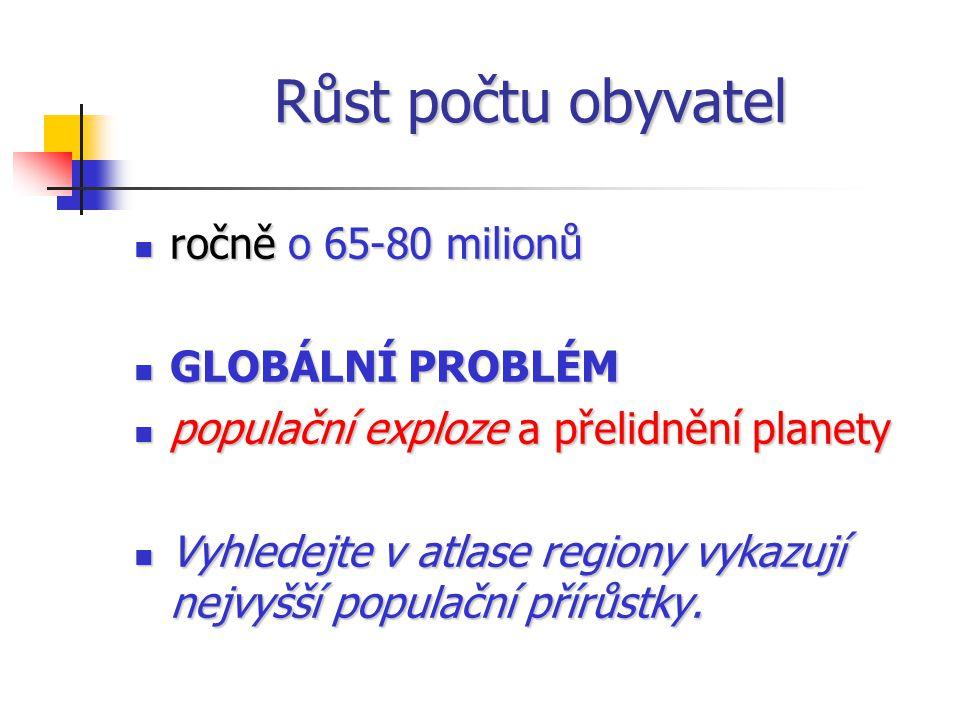 Růst počtu obyvatel ročně o 65-80 milionů GLOBÁLNÍ PROBLÉM