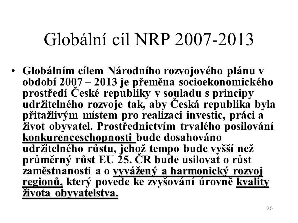 Globální cíl NRP 2007-2013