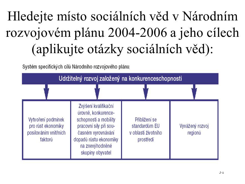Hledejte místo sociálních věd v Národním rozvojovém plánu 2004-2006 a jeho cílech (aplikujte otázky sociálních věd):