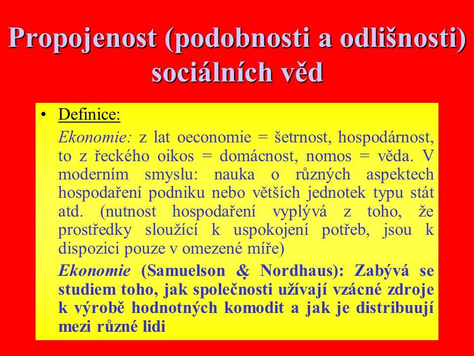Propojenost (podobnosti a odlišnosti) sociálních věd
