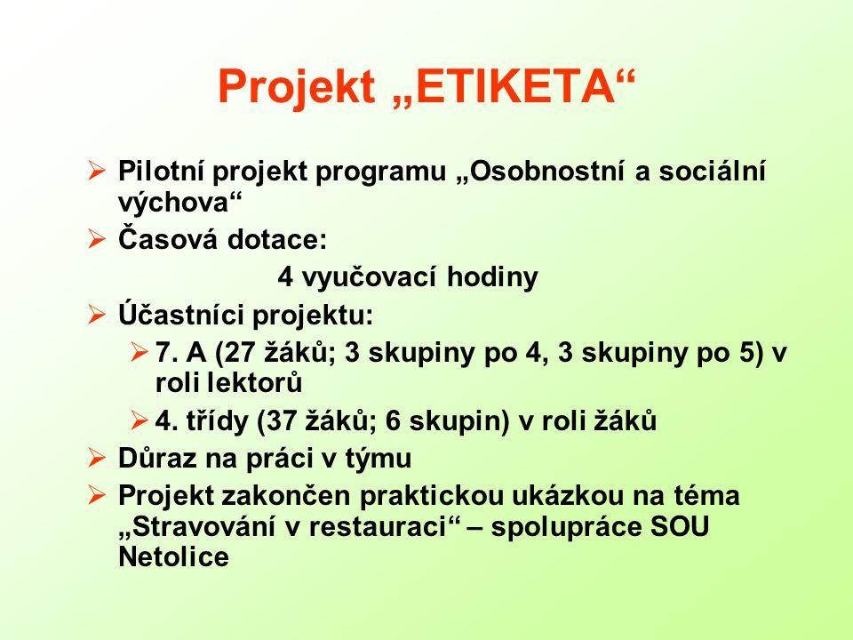 """Projekt """"ETIKETA Pilotní projekt programu """"Osobnostní a sociální výchova Časová dotace: 4 vyučovací hodiny."""