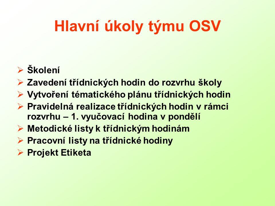 Hlavní úkoly týmu OSV Školení