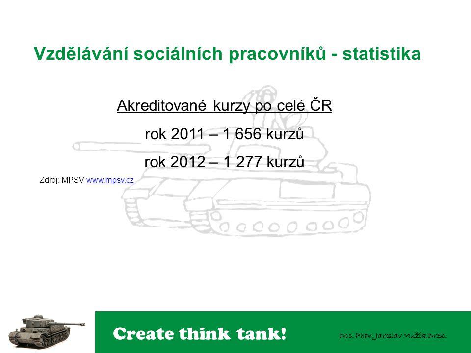 Vzdělávání sociálních pracovníků - statistika