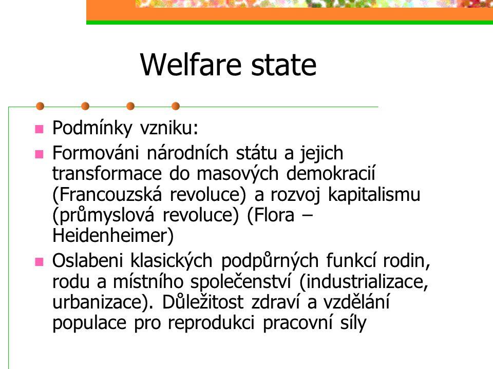 Welfare state Podmínky vzniku:
