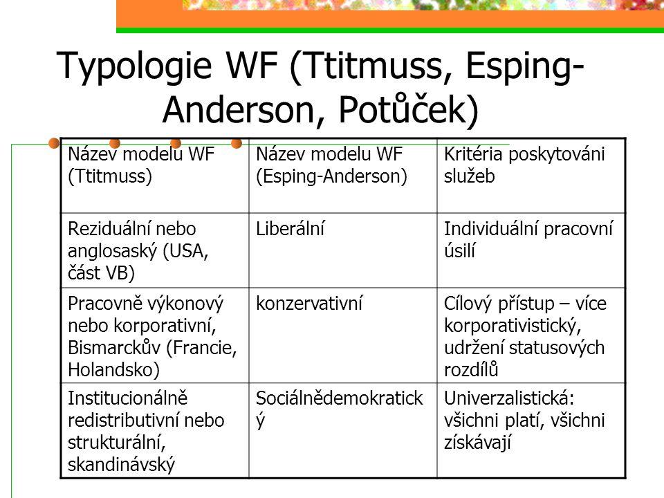 Typologie WF (Ttitmuss, Esping-Anderson, Potůček)