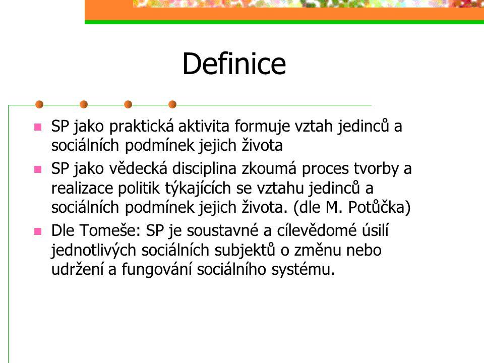 Definice SP jako praktická aktivita formuje vztah jedinců a sociálních podmínek jejich života.
