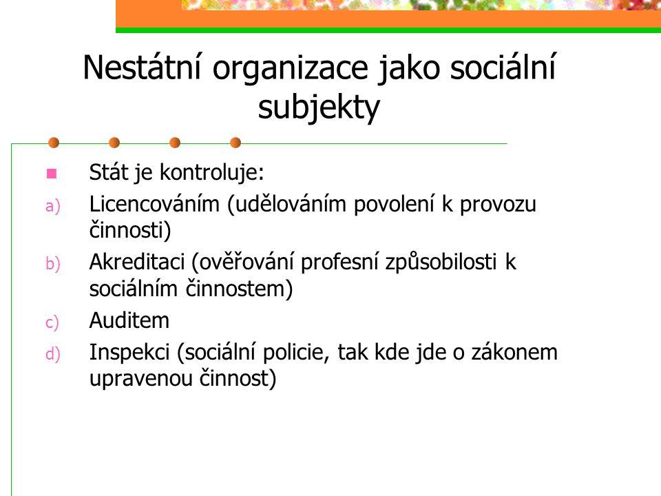 Nestátní organizace jako sociální subjekty