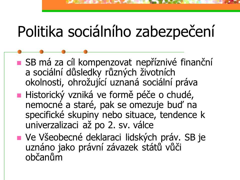 Politika sociálního zabezpečení