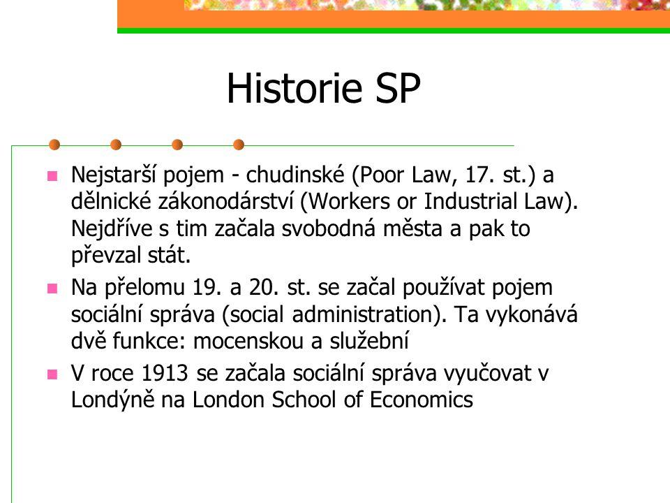 Historie SP