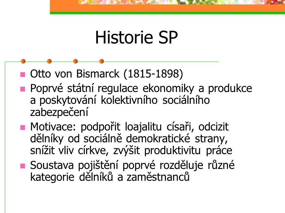 Historie SP Otto von Bismarck (1815-1898)