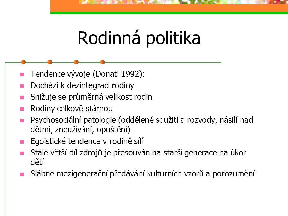 Rodinná politika Tendence vývoje (Donati 1992):