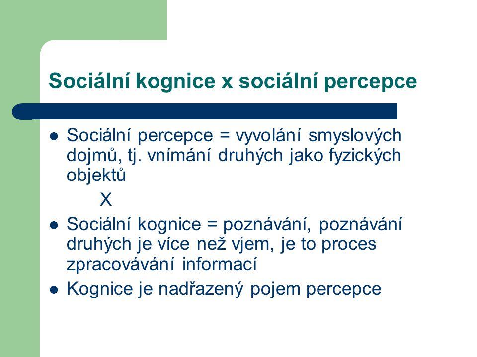 Sociální kognice x sociální percepce
