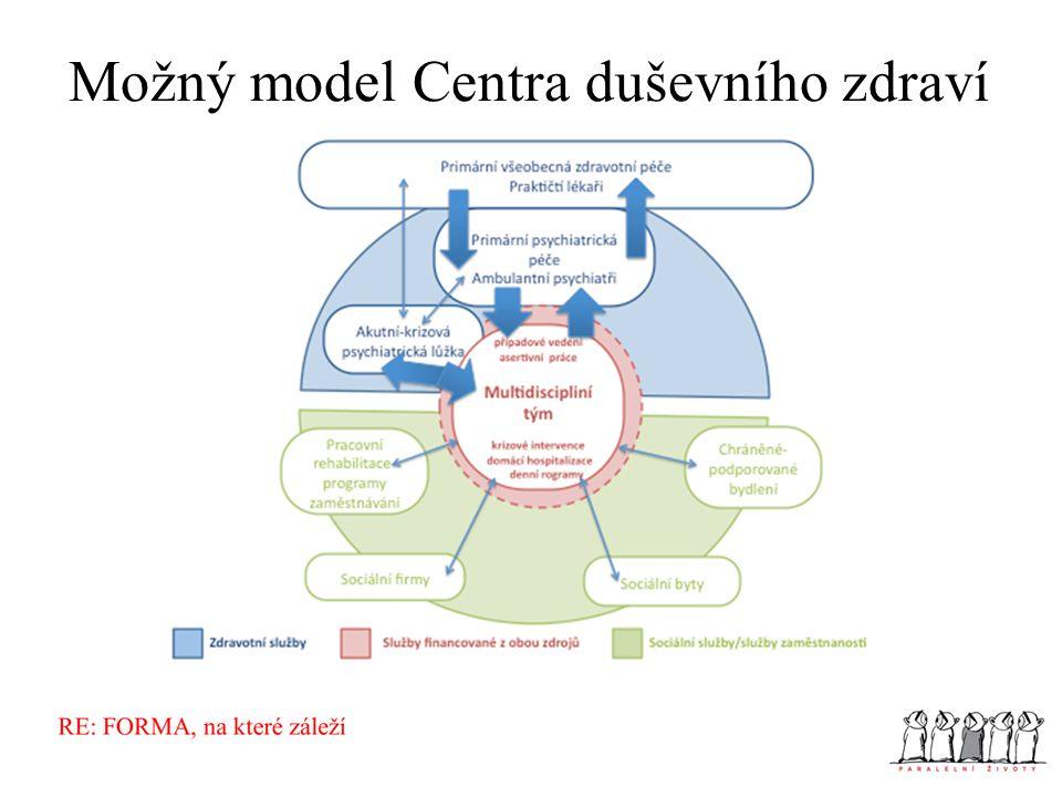 Možný model Centra duševního zdraví