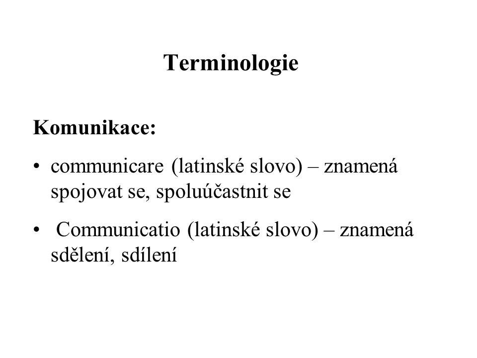 Terminologie Komunikace: