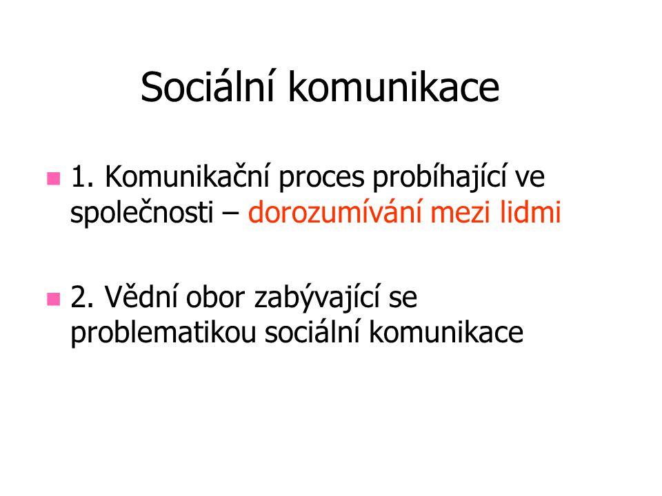 Sociální komunikace 1. Komunikační proces probíhající ve společnosti – dorozumívání mezi lidmi.