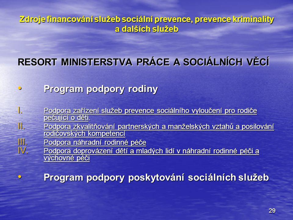 RESORT MINISTERSTVA PRÁCE A SOCIÁLNÍCH VĚCÍ Program podpory rodiny