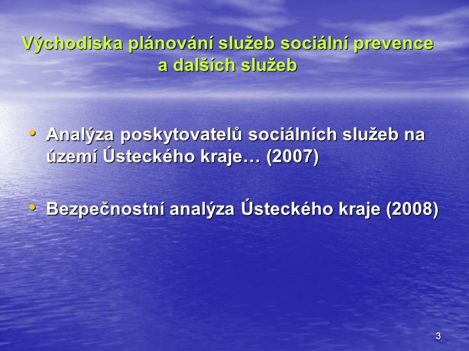Východiska plánování služeb sociální prevence a dalších služeb