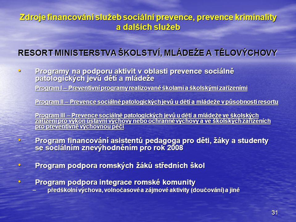 RESORT MINISTERSTVA ŠKOLSTVÍ, MLÁDEŽE A TĚLOVÝCHOVY