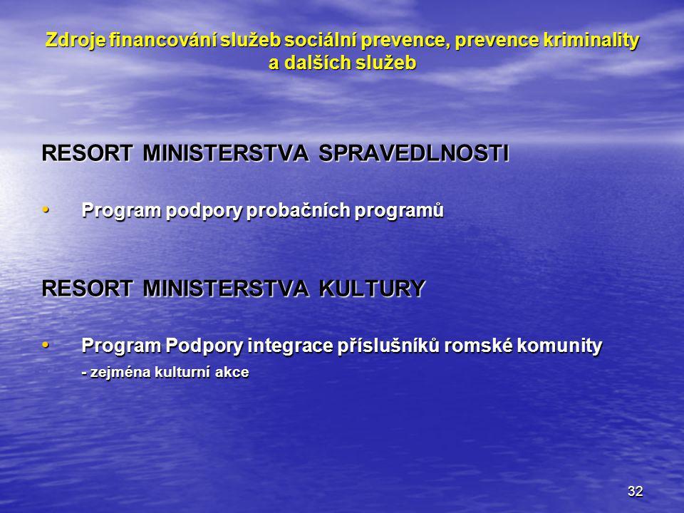 RESORT MINISTERSTVA SPRAVEDLNOSTI
