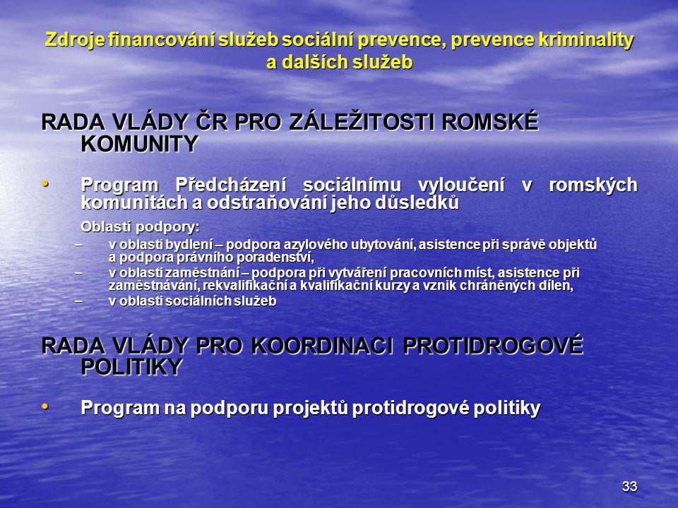 RADA VLÁDY ČR PRO ZÁLEŽITOSTI ROMSKÉ KOMUNITY