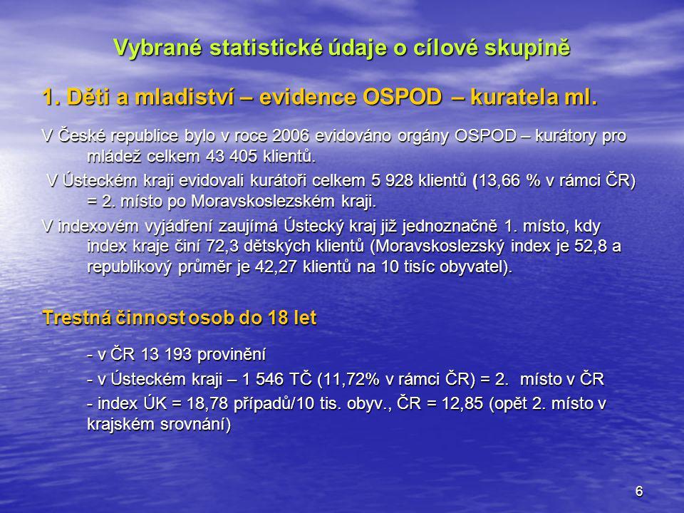 Vybrané statistické údaje o cílové skupině