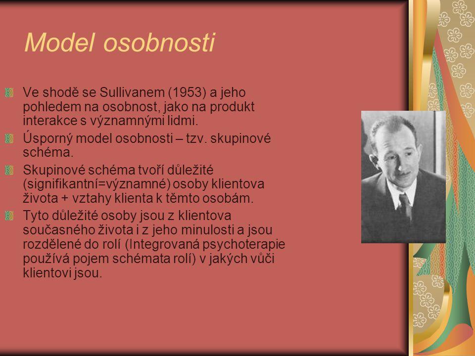 Model osobnosti Ve shodě se Sullivanem (1953) a jeho pohledem na osobnost, jako na produkt interakce s významnými lidmi.